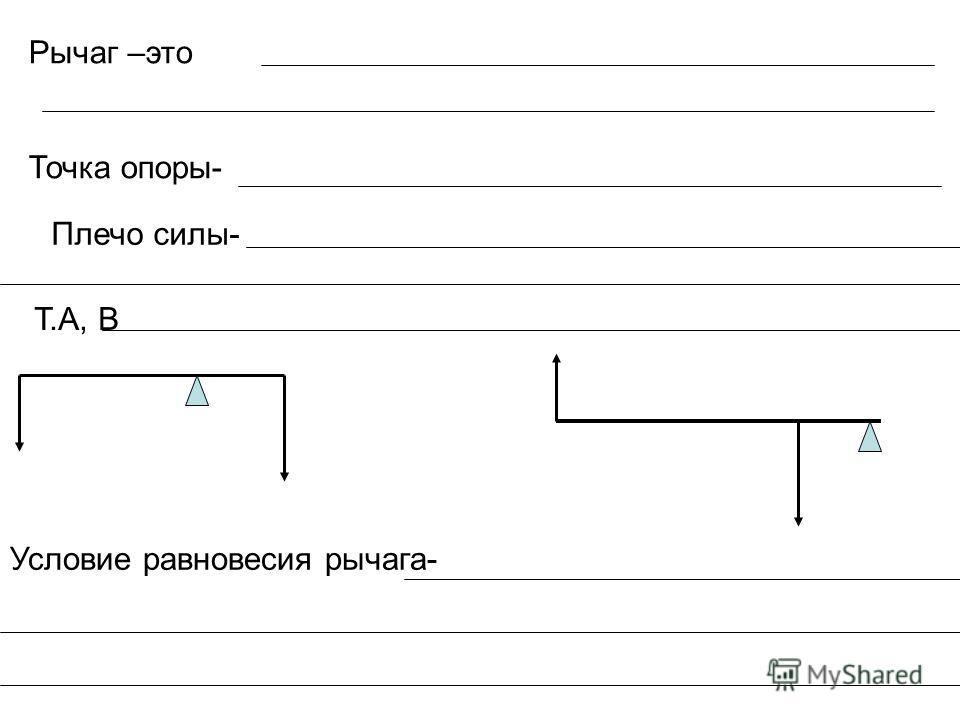 Рычаг –это Точка опоры- Плечо силы- Т.А, В Условие равновесия рычага-