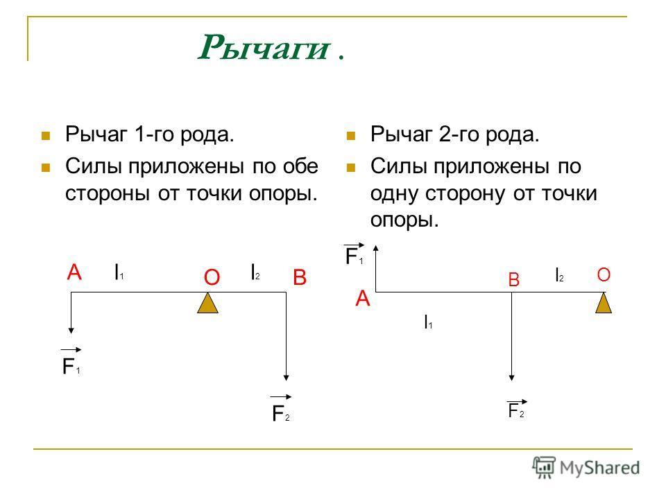 Рычаги. Рычаг 1-го рода. Силы приложены по обе стороны от точки опоры. Рычаг 2-го рода. Силы приложены по одну сторону от точки опоры. О А В F2F2 F1F1 l1l1 l2l2 О В F2F2 l1l1 l2l2 А F1F1