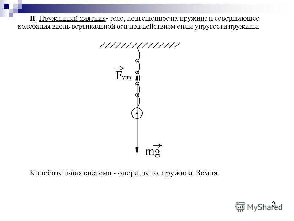 II. Пружинный маятник- тело, подвешенное на пружине и совершающее колебания вдоль вертикальной оси под действием силы упругости пружины. Колебательная система - опора, тело, пружина, Земля. 3
