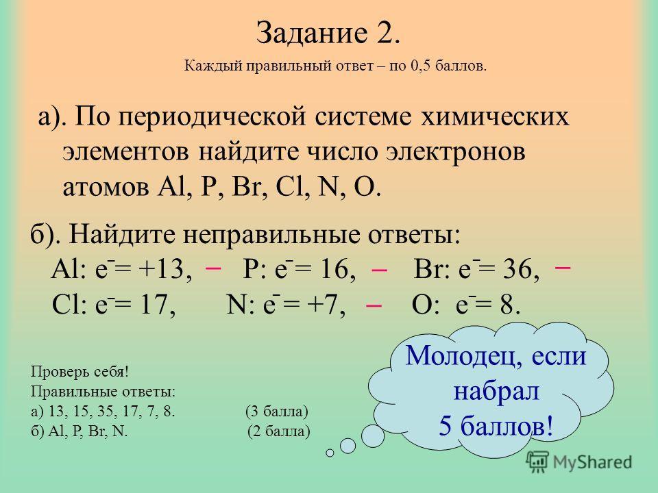 Задание 2. а). По периодической системе химических элементов найдите число электронов атомов Al, P, Br, Cl, N, O. б). Найдите неправильные ответы: Al: е = +13, P: е = 16, Br: е = 36, Cl: е = 17, N: е = +7, O: е = 8. _ _ _ _ _ _ _ _ _ _ Проверь себя!