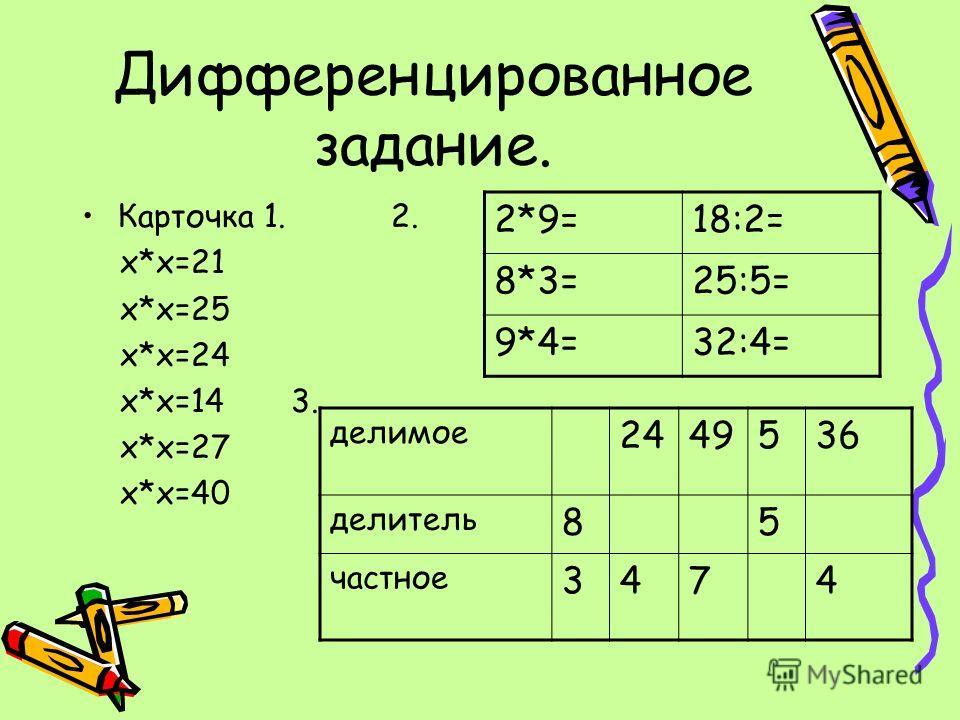 Дифференцированное задание. Карточка 1. 2. х*х=21 х*х=25 х*х=24 х*х=14 3. х*х=27 х*х=40 2*9=18:2= 8*3=25:5= 9*4=32:4= делимое 2449536 делитель 85 частное 3474