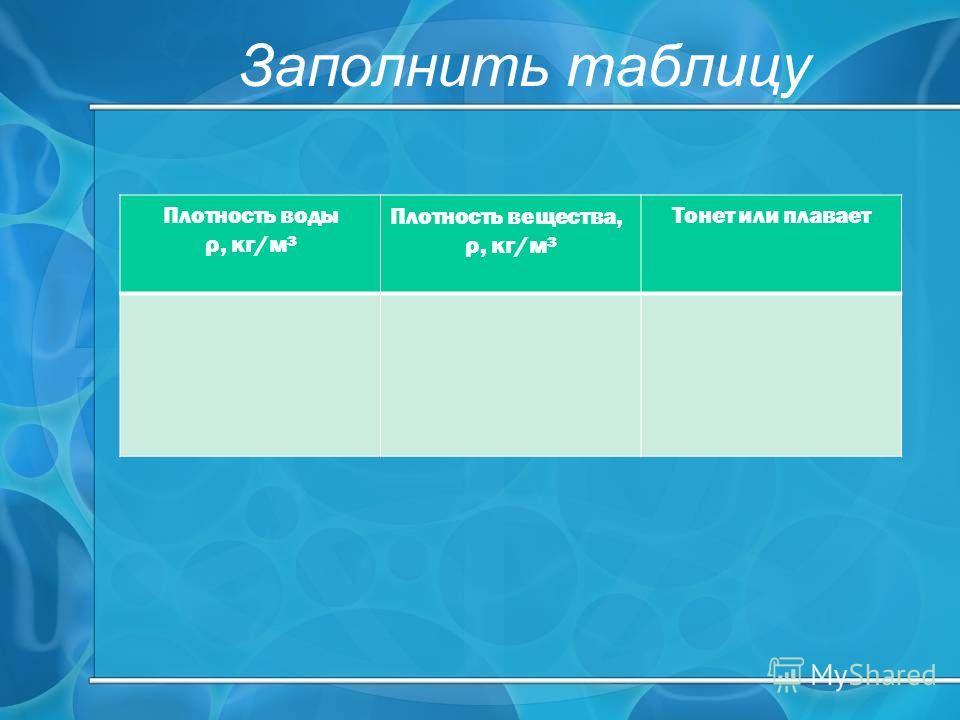 Заполнить таблицу Плотность воды ρ, кг/м³ Плотность вещества, ρ, кг/м³ Тонет или плавает