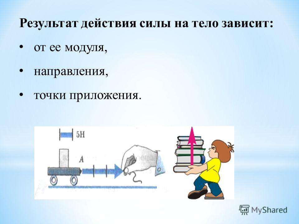 Результат действия силы на тело зависит: от ее модуля, направления, точки приложения.