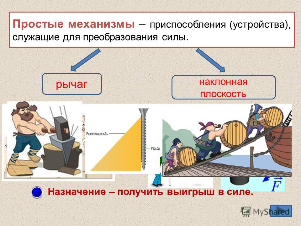 Простые механизмы – приспособления (устройства), служащие для преобразования силы. рычаг наклонная плоскость Назначение – получить выигрыш в силе.