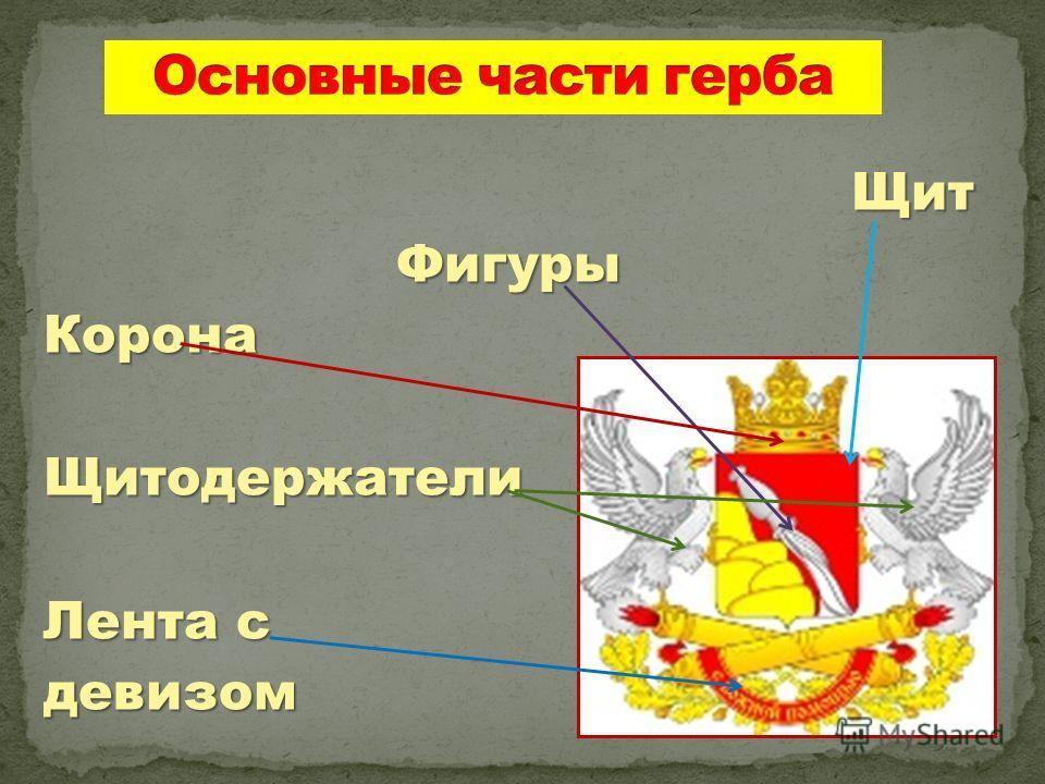 ЩитФигурыКоронаЩитодержатели Лента с девизом
