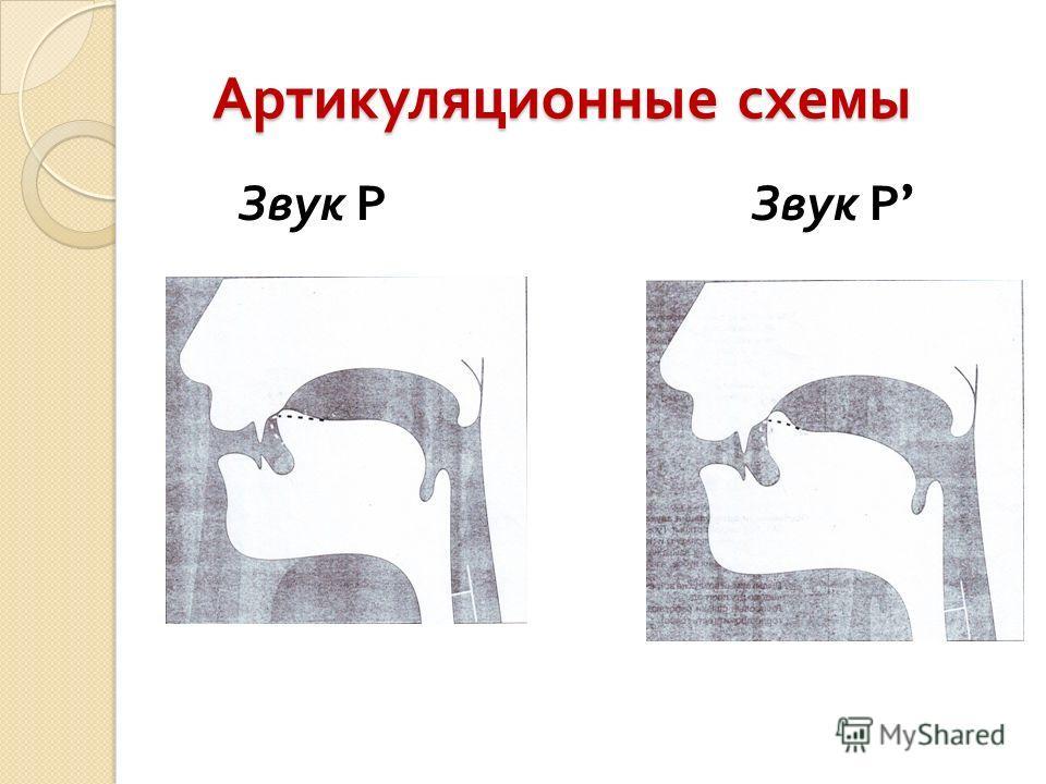 Артикуляционные схемы Артикуляционные схемы Звук Р Звук Р