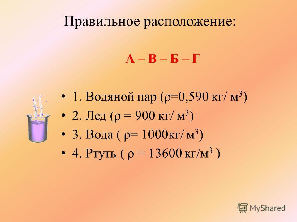 Правильное расположение: А – В – Б – Г 1. Водяной пар (ρ=0,590 кг/ м 3 ) 2. Лед (ρ = 900 кг/ м 3 ) 3. Вода ( ρ= 1000кг/ м 3 ) 4. Ртуть ( ρ = 13600 кг/м 3 )