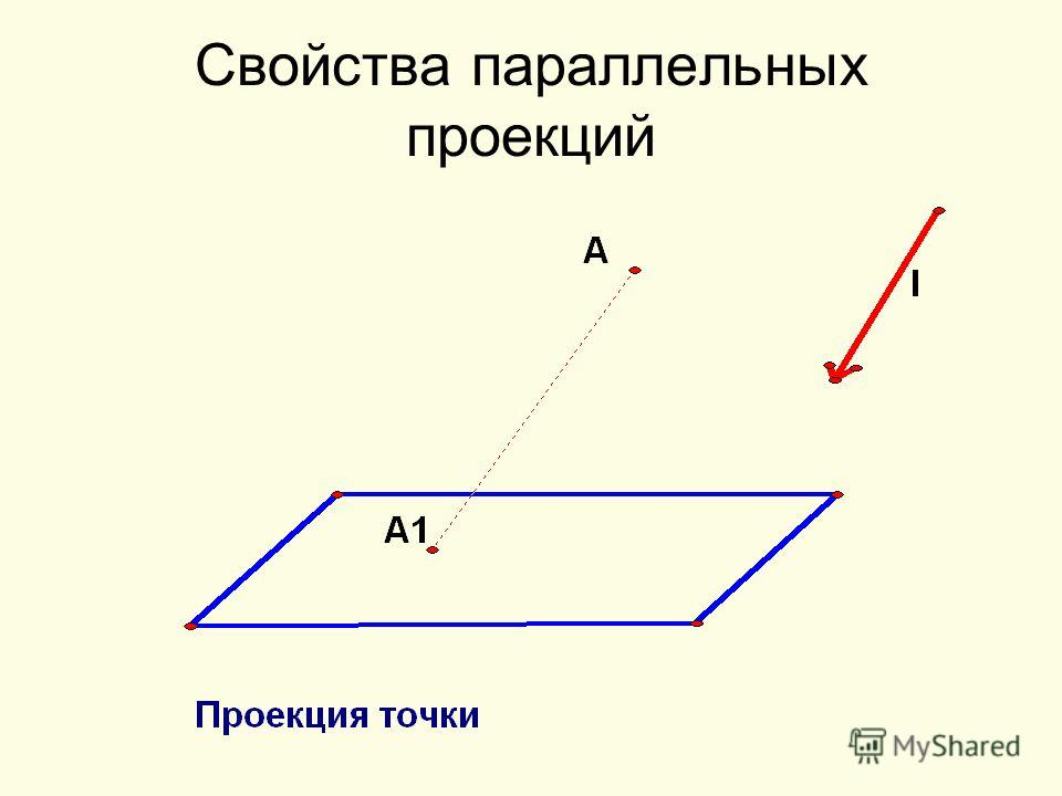 Свойства параллельных проекций