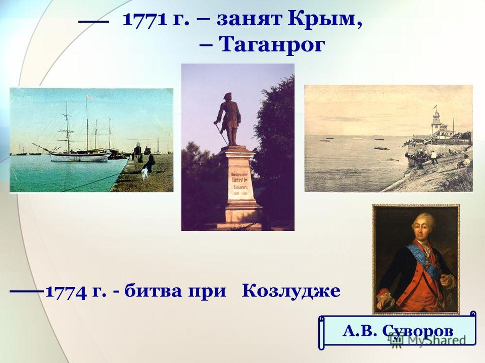 1771 г. – занят Крым, – Таганрог 1774 г. - битва при Козлудже А.В. Суворов