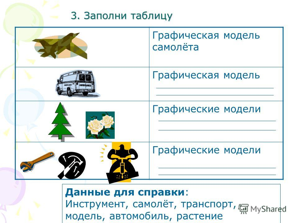 3. Заполни таблицу Графическая модель самолёта Графическая модель Графические модели Данные для справки: Инструмент, самолёт, транспорт, модель, автомобиль, растение