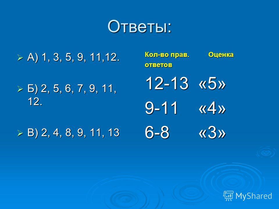 Ответы: А) 1, 3, 5, 9, 11,12. А) 1, 3, 5, 9, 11,12. Б) 2, 5, 6, 7, 9, 11, 12. Б) 2, 5, 6, 7, 9, 11, 12. В) 2, 4, 8, 9, 11, 13 В) 2, 4, 8, 9, 11, 13 Кол-во прав. Оценка ответов 12-13 «5» 9-11 «4» 6-8 «3»