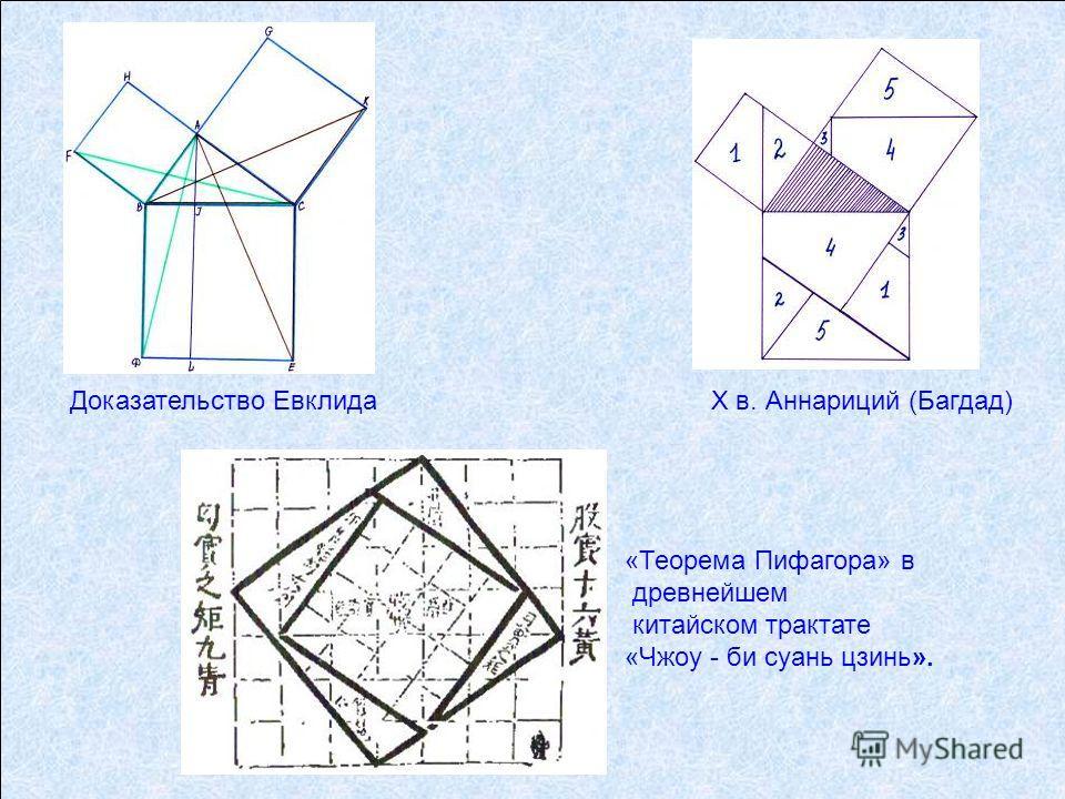 Доказательство Евклида X в. Аннариций (Багдад) «Теорема Пифагора» в древнейшем китайском трактате «Чжоу - би суань цзинь».