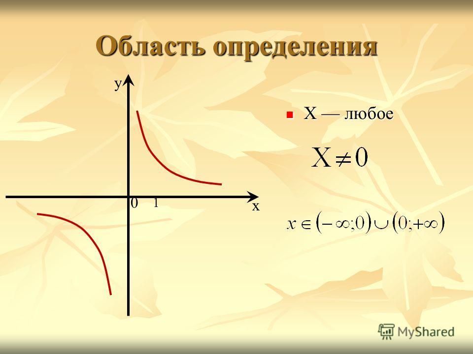 Область определения Х любое Х любое х у 0 1