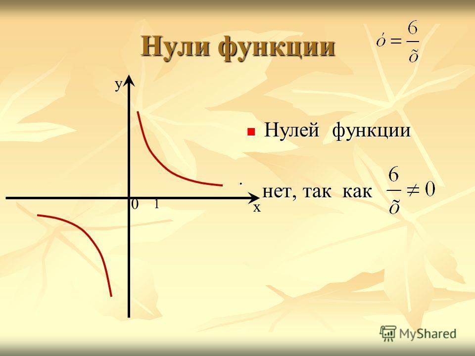 Нули функции. Нулей функции Нулей функции нет, так как нет, так как х у 0 1