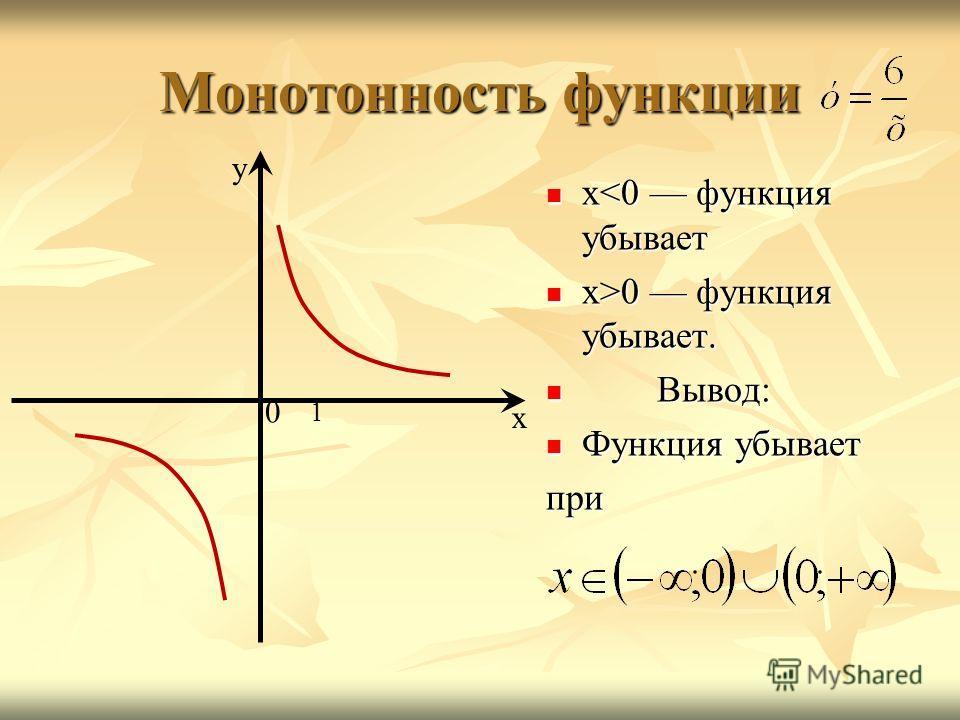 Монотонность функции х0 функция убывает. Вывод: Вывод: Функция убывает Функция убываетпри х у 0 1