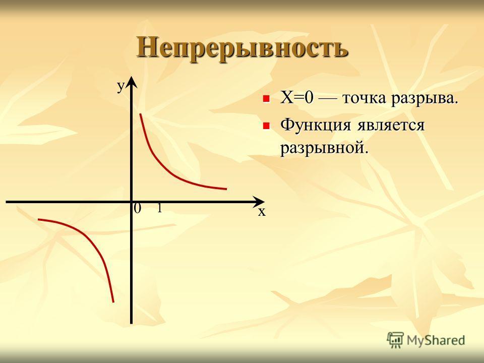 Непрерывность Х=0 точка разрыва. Х=0 точка разрыва. Функция является разрывной. Функция является разрывной. х у 0 1