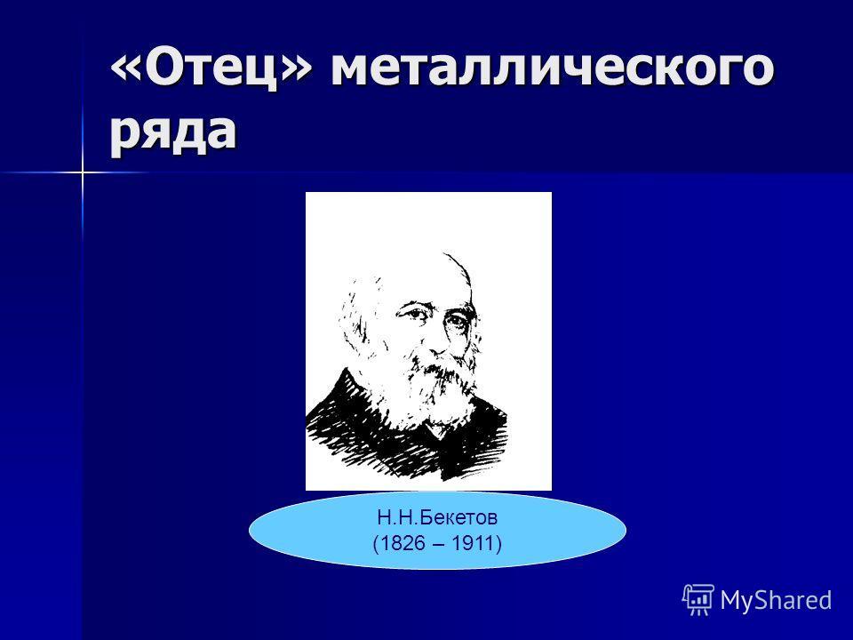 «Отец» металлического ряда Н.Н.Бекетов (1826 – 1911)