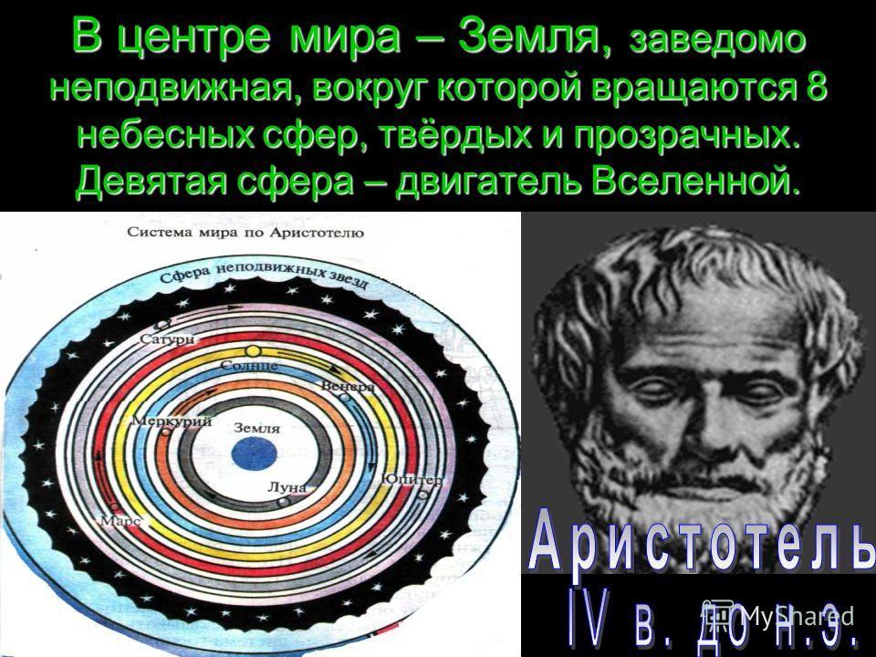 Мир в представлении древних греков. Титан Атлант, держит мир на своих плечах. Титан Атлант, держит мир на своих плечах.