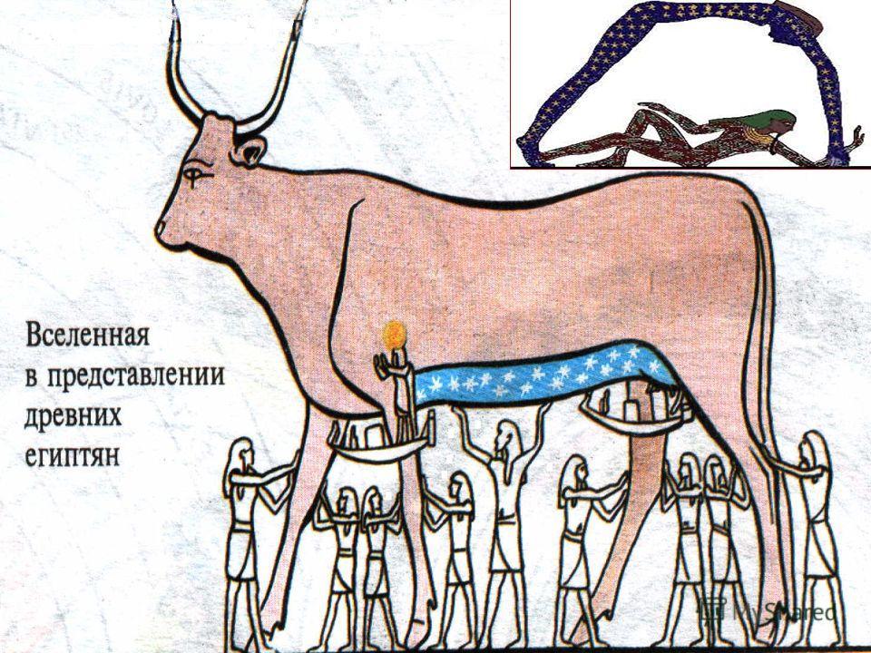 Вселенная в представлении древних индийцев.