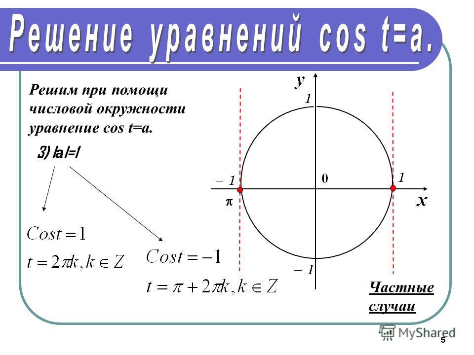 5 Решим при помощи числовой окружности уравнение cos t=a. 3) I а I=1 Частные случаи