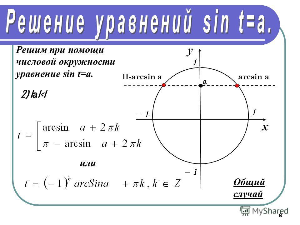 8 Решим при помощи числовой окружности уравнение sin t=a. 2) I а I