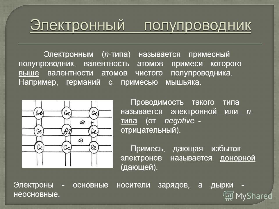 Электронным (n-типа) называется примесный полупроводник, валентность атомов примеси которого выше валентности атомов чистого полупроводника. Например, германий с примесью мышьяка. Проводимость такого типа называется электронной или n- типа (от negati