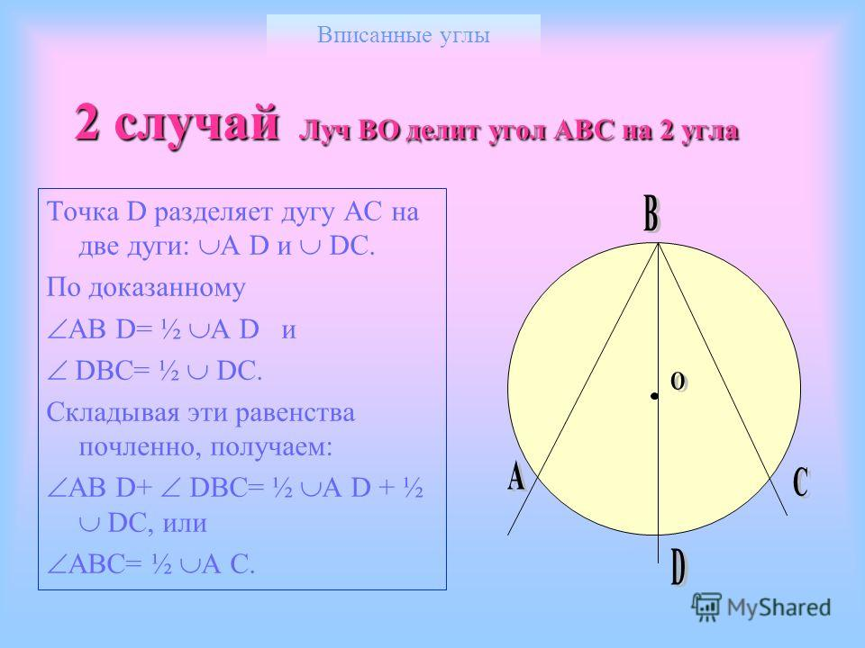 Вписанные углы 2 случай Луч ВО делит угол АВС на 2 угла Точка D разделяет дугу АС на две дуги: А D и DС. По доказанному АВ D= ½ А D и DВС= ½ DС. Складывая эти равенства почленно, получаем: АВ D+ DВС= ½ А D + ½ DС, или АВС= ½ А С.