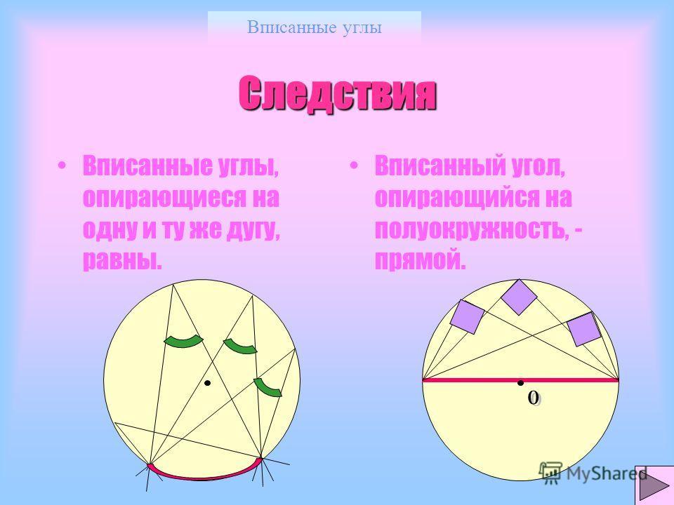 Следствия Вписанные углы, опирающиеся на одну и ту же дугу, равны. Вписанный угол, опирающийся на полуокружность, - прямой.