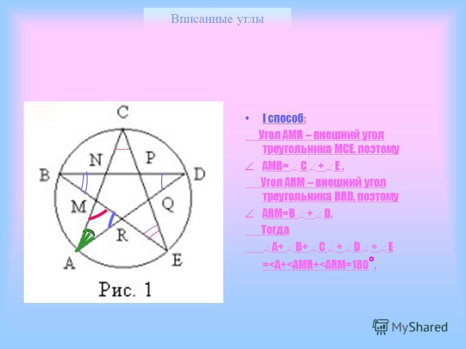 Вписанные углы I способ: Угол AMR – внешний угол треугольника MCE, поэтому AMR= C + E. Угол ARM – внешний угол треугольника BRD, поэтому ARM=B + D. Тогда A+ B+ C + D + E =