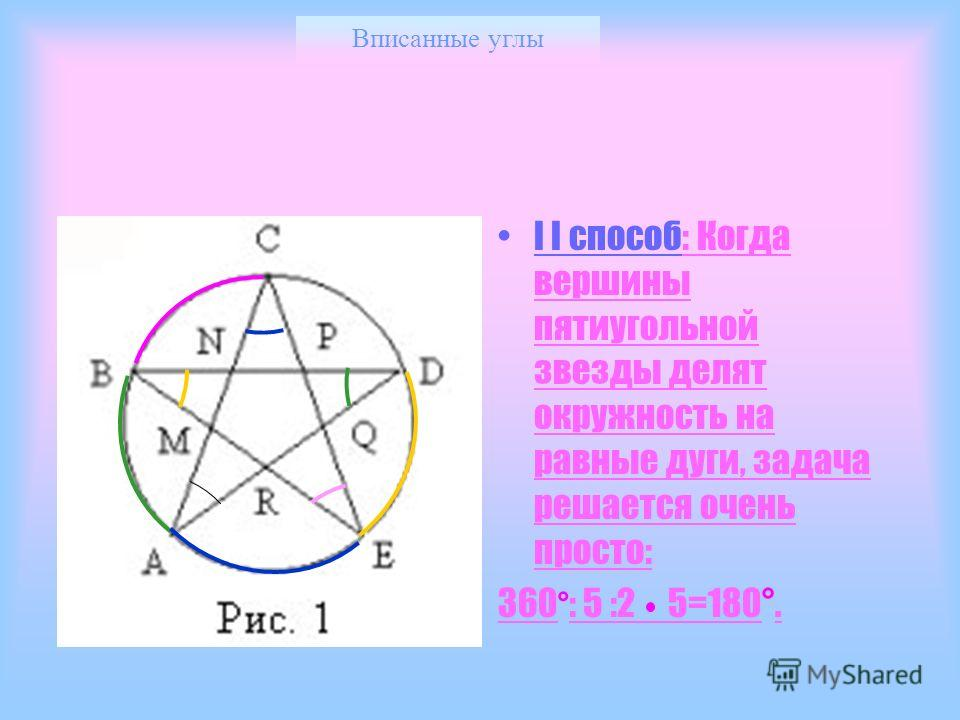 Вписанные углы I I способ: Когда вершины пятиугольной звезды делят окружность на равные дуги, задача решается очень просто: 360 ° : 5 :2 5=180°.