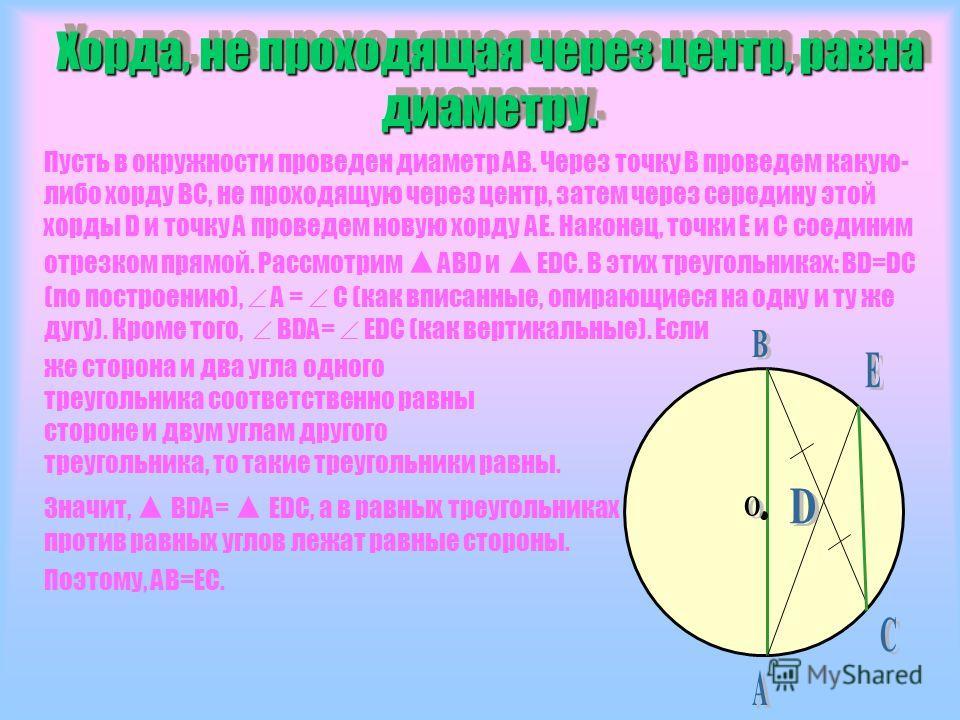 Хорда, не проходящая через центр, равна диаметру. Пусть в окружности проведен диаметр АВ. Через точку В проведем какую- либо хорду ВС, не проходящую через центр, затем через середину этой хорды D и точку А проведем новую хорду АЕ. Наконец, точки Е и