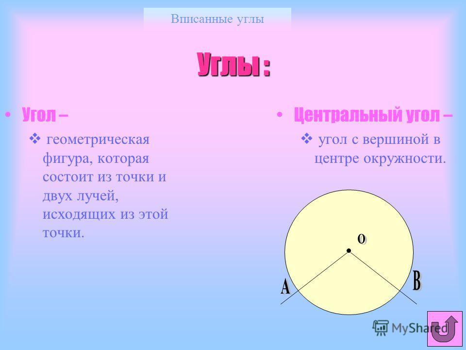 Вписанные углы Углы : Угол – геометрическая фигура, которая состоит из точки и двух лучей, исходящих из этой точки. Центральный угол – угол с вершиной в центре окружности.