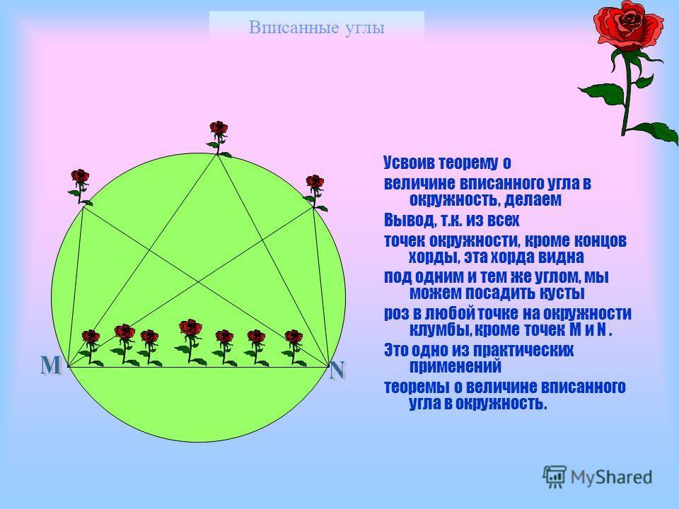 Вписанные углы Усвоив теорему о величине вписанного угла в окружность, делаем Вывод, т.к. из всех точек окружности, кроме концов хорды, эта хорда видна под одним и тем же углом, мы можем посадить кусты роз в любой точке на окружности клумбы, кроме то