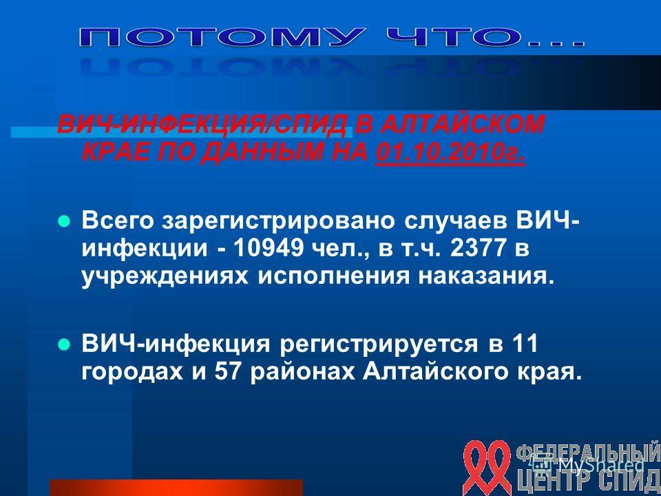 ВИЧ-ИНФЕКЦИЯ/СПИД В АЛТАЙСКОМ КРАЕ ПО ДАННЫМ НА 01.10.2010г. Всего зарегистрировано случаев ВИЧ- инфекции - 10949 чел., в т.ч. 2377 в учреждениях исполнения наказания. ВИЧ-инфекция регистрируется в 11 городах и 57 районах Алтайского края.