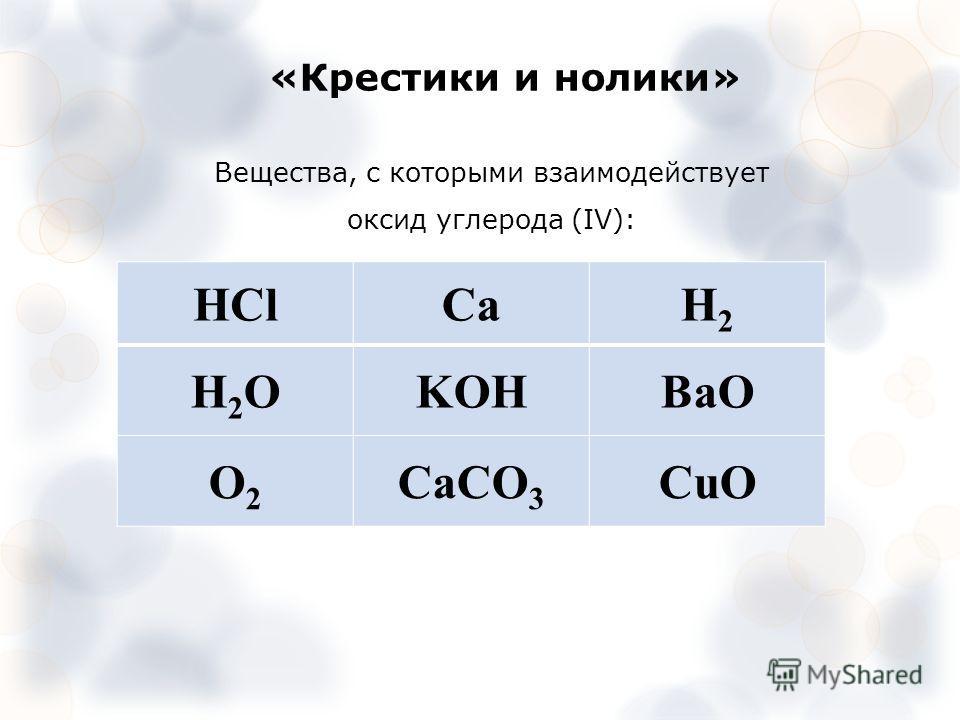 «Крестики и нолики» Вещества, с которыми взаимодействует оксид углерода (IV): HClCaH2H2 H2OH2OKOHВаО O2O2 CaCO 3 CuO