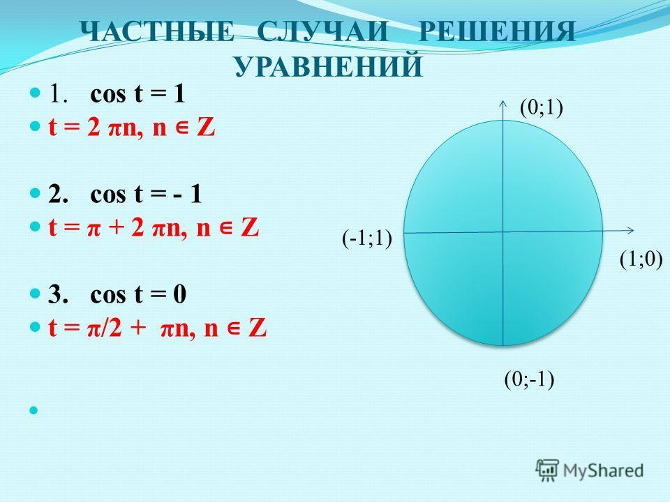УРАВНЕНИЕ cos t = а 1) Если |а| > 1, то уравнение cos t = а не имеет решений, так как | cos t | 1 для любого t. 2) Если |а| 1, то на отрезке [0; π ] существует одно решение уравнения – это число arccos а. Косинус четная функция, и, значит, на отрезке