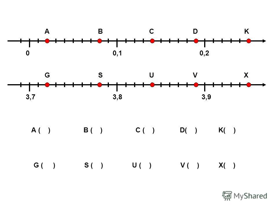 0 0,1 0,2 3,7 3,8 3,9 A B C D K G S U V X A ( ) B ( ) C ( ) D( ) K( ) G ( ) S ( ) U ( ) V ( ) X( )