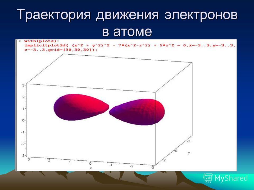 Траектория движения электронов в атоме