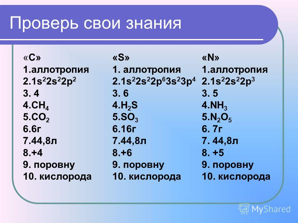 Проверь свои знания «С»«S»«N» 1.аллотропия1. аллотропия1.аллотропия 2.1s 2 2s 2 2p 2 2.1s 2 2s 2 2p 6 3s 2 3p 4 2.1s 2 2s 2 2p 3 3. 43. 63. 5 4.CH 4 4.H 2 S4.NH 3 5.CO 2 5.SO 3 5.N 2 O 5 6.6г6.16г6. 7г 7.44,8л7.44,8л7. 44,8л 8.+48.+68. +5 9. поровну9
