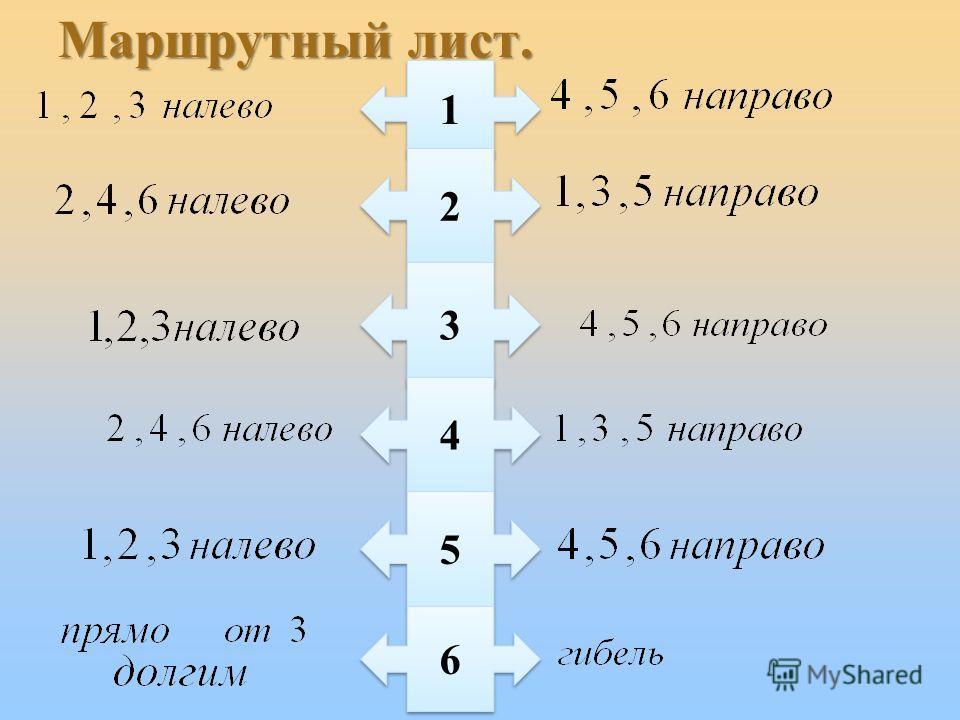Маршрутный лист. 1 1 2 2 3 3 4 4 5 5 6 6