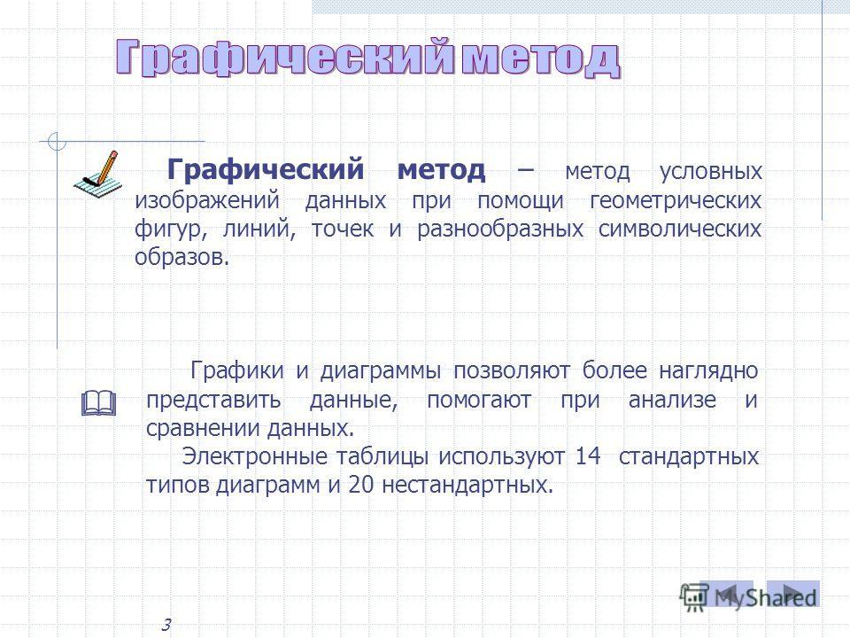 2 Изучите основные понятия: графический метод, график и диаграмма. Ознакомьтесь с типами и областью применения графиков и диаграмм. Блок текста, помеченный значком - теоретический, Вам необходимо ознакомиться с его содержанием Текст помеченный необхо