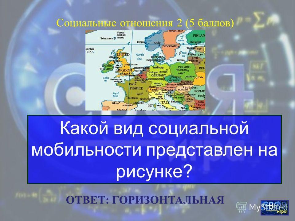Какой русский писатель говорил: «Человек немыслим без общества?» Социальные отношения 1 (5 баллов) ОТВЕТ: Л.Н. ТОЛСТОЙ