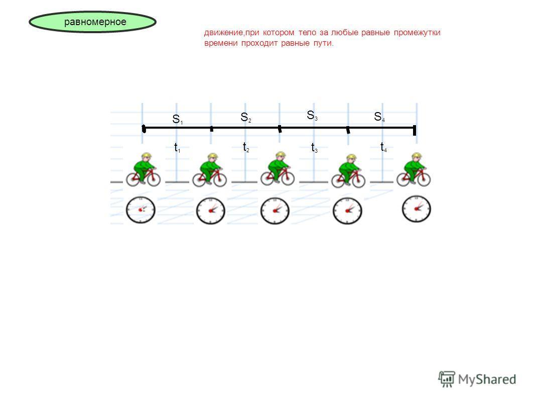 S1S1 S2S2 S3S3 S4S4 t2t2 t3t3 t4t4 t1t1 движение,при котором тело за любые равные промежутки времени проходит равные пути.