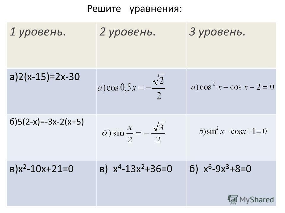 1 уровень.2 уровень.3 уровень. а)2(х-15)=2х-30 б)5(2-х)=-3х-2(х+5) в)х 2 -10х+21=0в) х 4 -13х 2 +36=0б) х 6 -9х 3 +8=0 Решите уравнения: