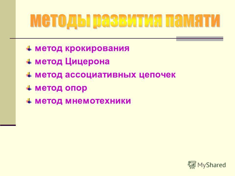 метод крокирования метод Цицерона метод ассоциативных цепочек метод опор метод мнемотехники