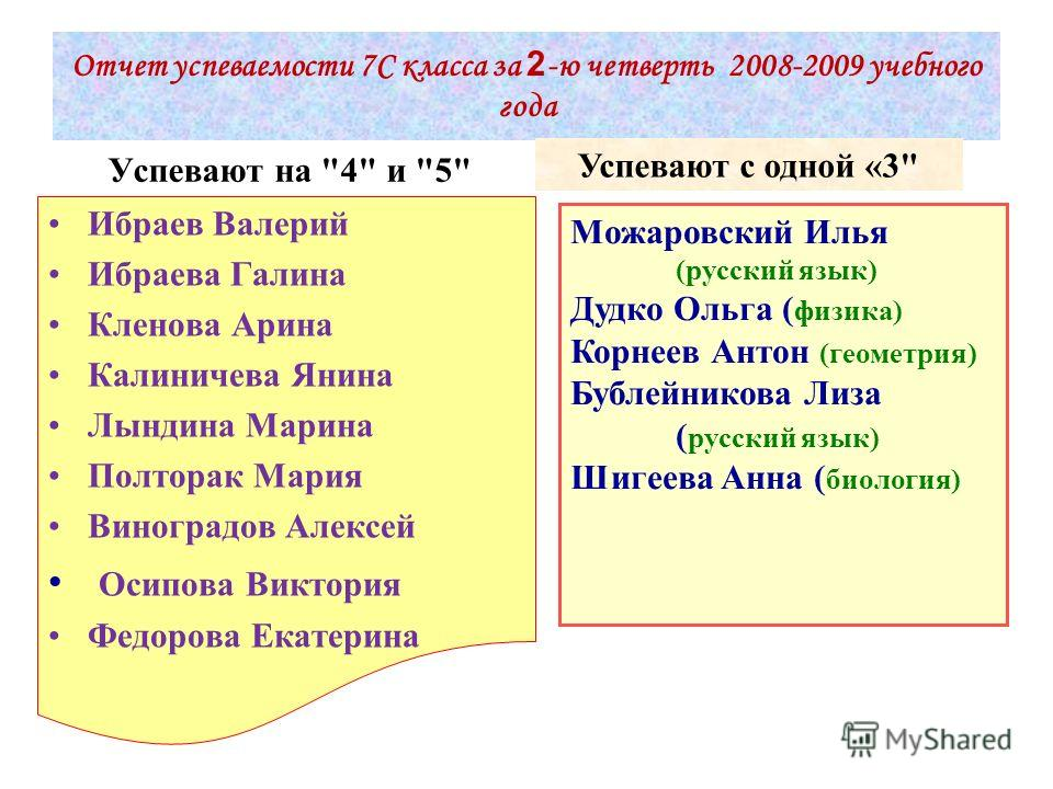Отчет успеваемости 7С класса за 2 -ю четверть 2008-2009 учебного года Успевают на