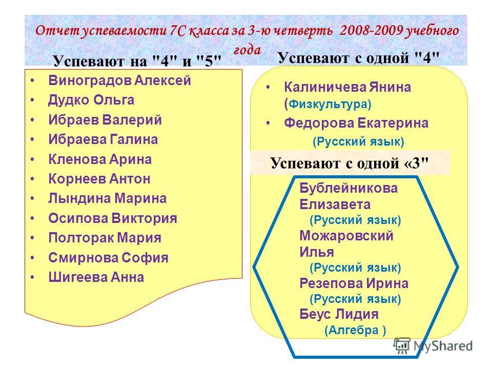 Отчет успеваемости 7С класса за 3-ю четверть 2008-2009 учебного года Успевают на