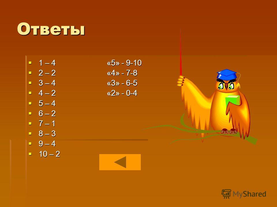 Ответы 1 – 4 «5» - 9-10 1 – 4 «5» - 9-10 2 – 2 «4» - 7-8 2 – 2 «4» - 7-8 3 – 4 «3» - 6-5 3 – 4 «3» - 6-5 4 – 2 «2» - 0-4 4 – 2 «2» - 0-4 5 – 4 5 – 4 6 – 2 6 – 2 7 – 1 7 – 1 8 – 3 8 – 3 9 – 4 9 – 4 10 – 2 10 – 2