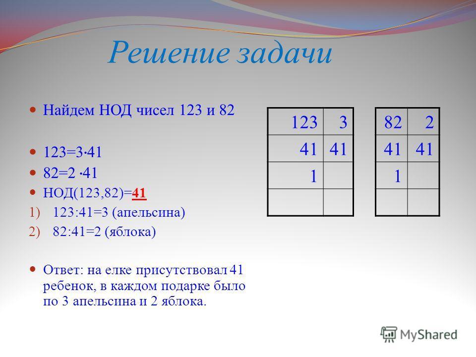 Решение задачи Найдем НОД чисел 123 и 82 123=3 · 41 82=2 · 41 НОД(123,82)=41 1) 123:41=3 (апельсина) 2) 82:41=2 (яблока) Ответ: на елке присутствовал 41 ребенок, в каждом подарке было по 3 апельсина и 2 яблока. 1233 41 1 822 41 1