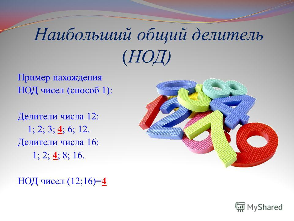 Наибольший общий делитель (НОД) Пример нахождения НОД чисел (способ 1): Делители числа 12: 1; 2; 3; 4; 6; 12. Делители числа 16: 1; 2; 4; 8; 16. НОД чисел (12;16)=4